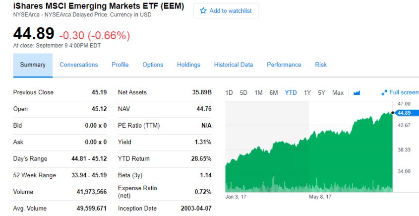 EM ETF.jpg